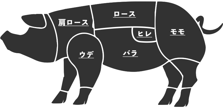cut of pork